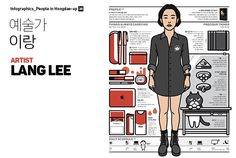 [people] 예술가 이랑 People Infographic, Infographic Resume, Resume Design, Ui Ux Design, Graphic Design, Portfolio Layout, Portfolio Design, Desing Inspiration, Information Design