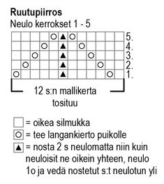 Neulotut lyhytvartiset sukat Novita Aalto | Novita knits