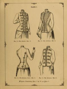 Military Jacket styles. The cutters' practical guide to the cutting of ladies' garments. 1890.