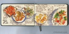 The start of my Food Diary and first thoughts about ThePerfectSketchbook