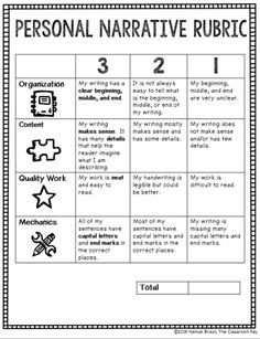 free personal narrative writing rubric