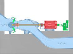 Kaplan S Hydro Turbine Water Energy, New Energy, Mechanical Design, Mechanical Engineering, Electromagnetic Generator, Hydroelectric Power, Electrical Projects, Water Powers, Chemical Engineering