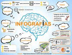 Crear Infografías En Power Point | Tutecnopro