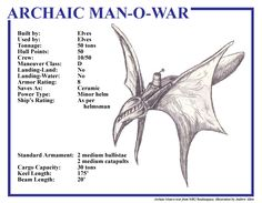 Spelljammer Ship - Archaic Man-O-War
