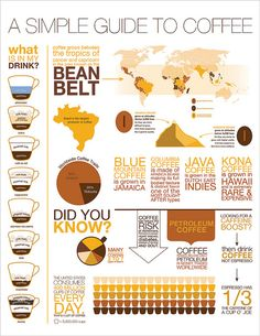 Information Design by EmmaBubenik, via Flickr