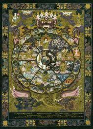 Poster Wall, Poster Prints, Art Prints, Art Posters, Symbolic Representation, Wheel Of Life, Tibetan Art, Mandala Art, Asian Art