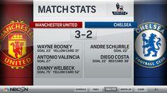 Interactive Screen Design - Premier League on NBC on Behance