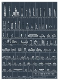The Schematic of Structures Poster (18 x 24 Print)