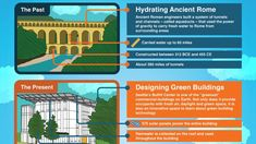 Engineering & Our Planet Infographic Environmental Engineering, Homemade 3d Printer, Experiential Learning, Renewable Sources Of Energy, School Building, Ancient Rome, Our Planet, Solar Energy, The World's Greatest