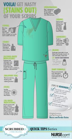 Get those nasty #stains out of your #scrubs! An #infographic from the Scrubbed In blog Quick Tips series.