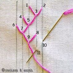 How to do Double Feather Stitch - Sarah's Hand Embroidery Tutorials Embroidery Stitches Tutorial, Hand Embroidery Patterns, Embroidery Techniques, Embroidery Applique, Cross Stitch Embroidery, Machine Embroidery, Embroidery Alphabet, Art Patterns, Flower Embroidery