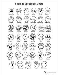 Feelings Chart By Ellie Peters Via Behance  Feelings Chart