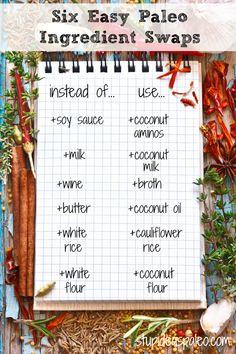 6 Easy Paleo Recipe Ingredient Swaps Stupid Easy Paleo - Easy Paleo Recipes