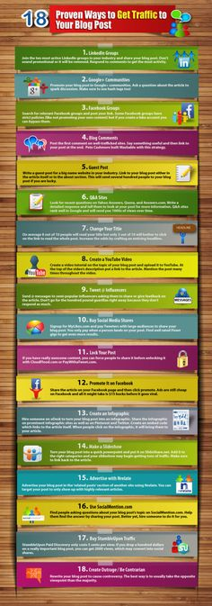 Blogging Tips: How To Promote Your Blog Post - Infographic