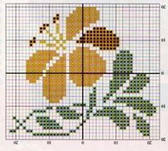 Wayuu Mochila pattern flowers