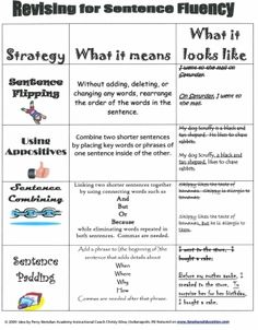 Boost Writers Sentence Fluency with Specific Strategies - Smekens Education Solutions website - lots of useful ideas and pdfs for improving writing.