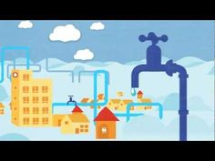 Water Works campaign - outlines the impact of clean water and sanitation on development.