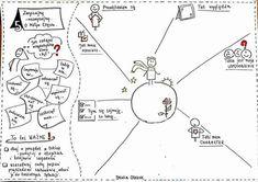 Sketch Notes, Social Platform, Kids And Parenting, Education, School, Aga, Speech Language Therapy, Literatura, Teaching