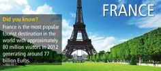 Have you thought about trading with France, the world's most popular tourist destination?