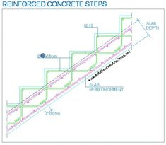 Best Exterior Concrete Stair Design Details Stairs Pinned By 400 x 300
