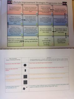"""Tracy Parker on Twitter: """"#SOLOTaxonomy used to monitor progress with BTEC L3 Sport students @JohnLeggottColl http://t.co/31qcopFu4Q"""""""