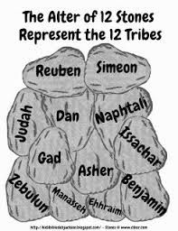 Image result for joshua crosses the jordan river activities and crafts