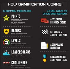 How dentists can use gamification to increase patient traffic and improve retention - DentistryIQ