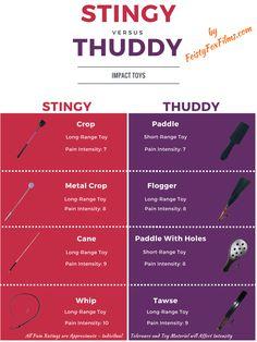 Beginner's Guide to BDSM Toys