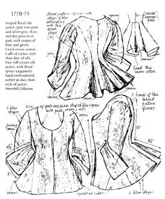 Jacket pattern 1770 - 1775. The back pieces are similar to the Dutch wenke.