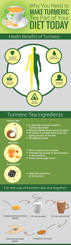how to make a quick turmeric tea