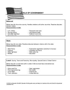 45 Best Levels of Government images | Teaching social studies, 3rd ...