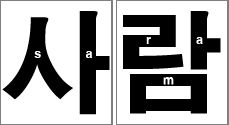 File:사람.png (sa-ram : person)  How to read Korean.