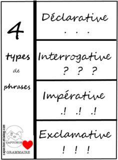 Pin von LadyRockette auf Int. Math 2 | Pinterest