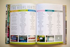 "I LOVE this Week in the Life Project - especially ""The Highlights"" page. Really want to do this.  Nettio Designs"