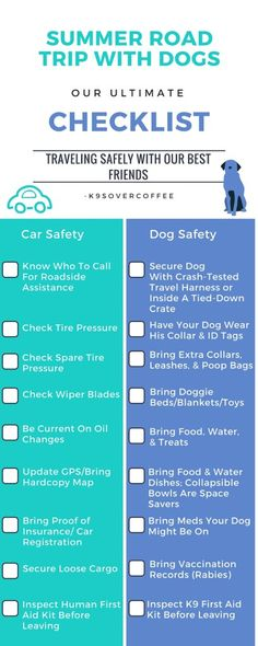 K9sOverCoffee | Summer Road Trip With Dogs - Our Ultimate Checklist                                                                                                                                                      More