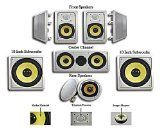 Acoustic Audio HD725 7.2 Home Theater Speaker System (White)  $  238.88   Home Audio Speakers Product Features     (4) 5.25″ Rectangular In-Wall/Ceiling Speakers, (2) 5.25″ Round In-Wall/Ceiling Speakers, (1) Dual 6.5″ Center Channel, (2) 10″ Passive Inwall Subwoofer, 2450 Watts Peak Power Handling (Total)   Sensitivity is 98dB with  ..  http://www.speakersstore.com/acoustic-audio-hd725-7-2-home-theater-speaker-system-white-18/