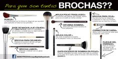 Brochas para maquillaje #brushes #makeupbrushes #maquillaje #brochas