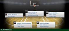 Milwaukee Bucks Depth Chart - 2014-15 NBA Season