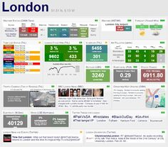 London Dashboard