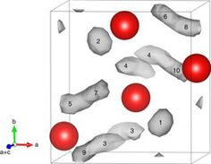 Scientists predict cool new phase of superionic ice  Scientists at Princeton have predicted a new phase of superionic ice, a special form of ice that could exist on Uranus and Neptune. Unlike water or regular ice, superionic ice is made up of water molecules that have dissociated into charged atoms called ions, with the oxygen ions locked in a solid lattice and the hydrogen ions moving like the molecules in a liquid.  Ten not-to-be missed stories from 2015 -  Research at Princeton