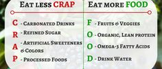 Eat Less CRAP, Eat More FOOD @ Bamboo Core Fitness