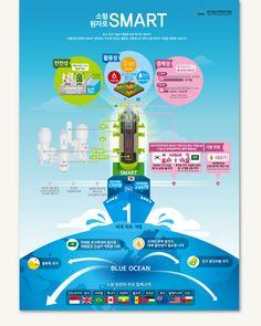 [한국원자력연구원] '소형 원자로 SMART' 인포그래픽