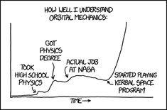 How well I understand orbital mechanics... #KerbalSpaceProgram