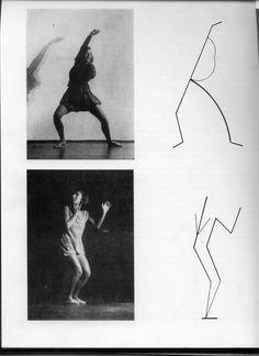 Kandinsky y Gret Palucca - Interrelación de las artes plásticas y de movimiento