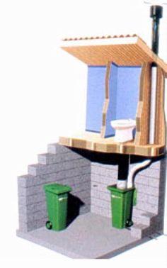 composting toilet | Compost toilet