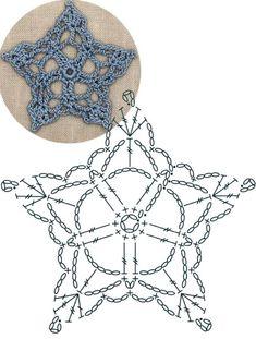 No 20 lace star lace crochet motifs 별 모양 모티브도안 Crochet Snowflake Pattern, Crochet Mandala Pattern, Crochet Stars, Crochet Motifs, Christmas Crochet Patterns, Holiday Crochet, Crochet Flower Patterns, Crochet Stitches Patterns, Crochet Diagram