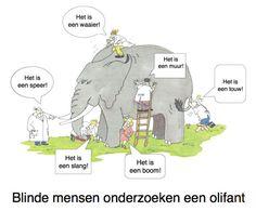 blinde mannen en de olifant - God ziet het hele plaatje / verhoring van gebed...