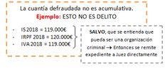 Delito contra la Hacienda Pública | Conceptos básicos – Agente de Hacienda Pública – Oposiciones Boarding Pass, Haciendas, Concept