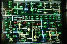Image result for submarine control room