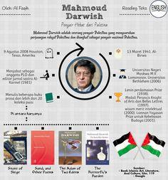 #Mahmoud #Darwish #MahmoudDarwish #Penyair #Persia #Islam #penyairislammodern